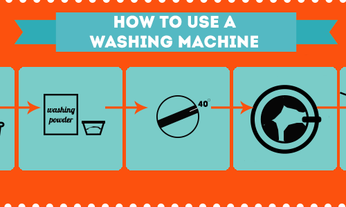 use washing machine